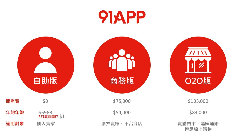 91APP 收費方式