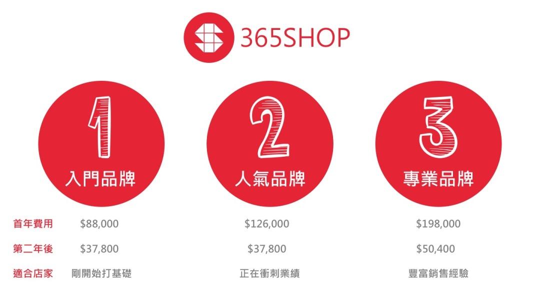 365SHOP 收費方式