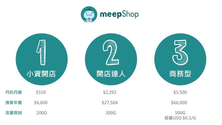 meepShop 收費方式