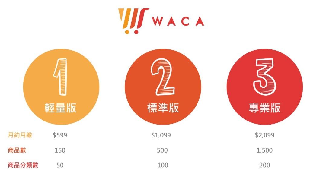 WACA 收費方式