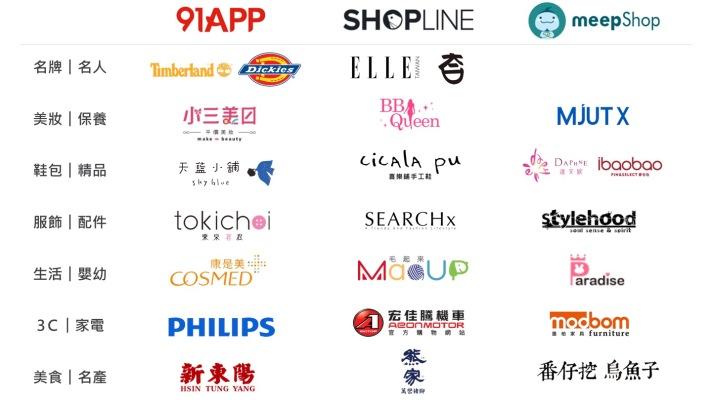 91APP/SHOPLINE/meepShop 網路開店案例
