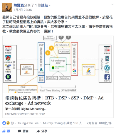 Facebook 社團分享