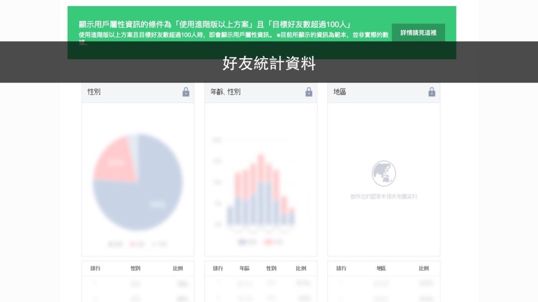 Line@-好友統計資料