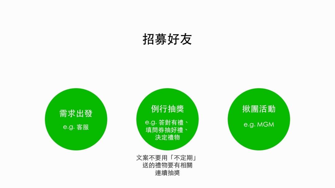 Line@-招募好友