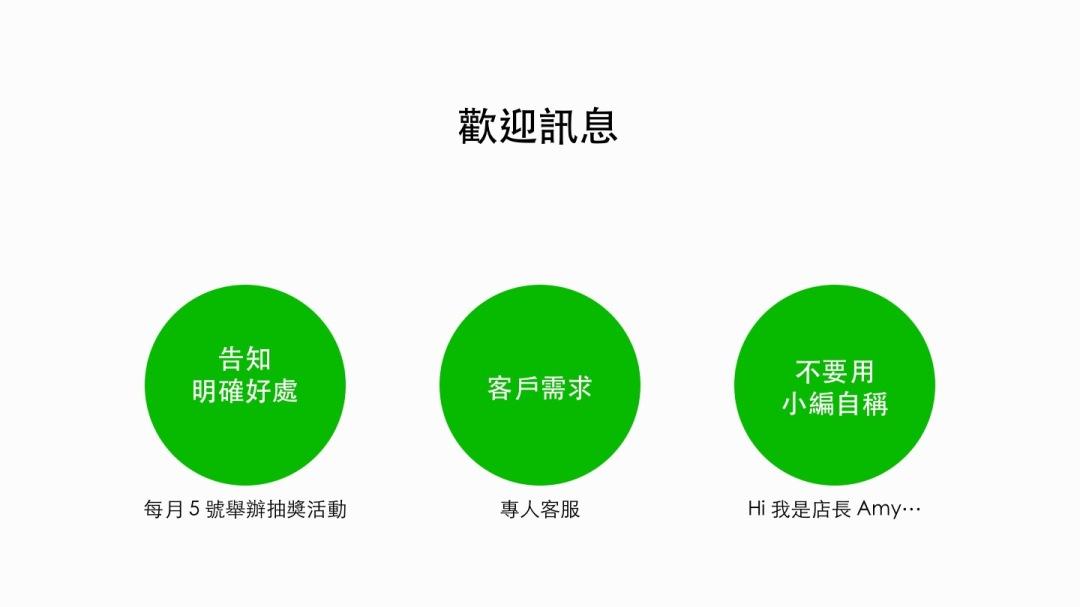 Line@-歡迎訊息