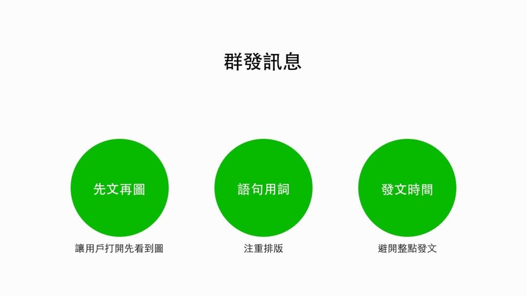 Line@-群發訊息